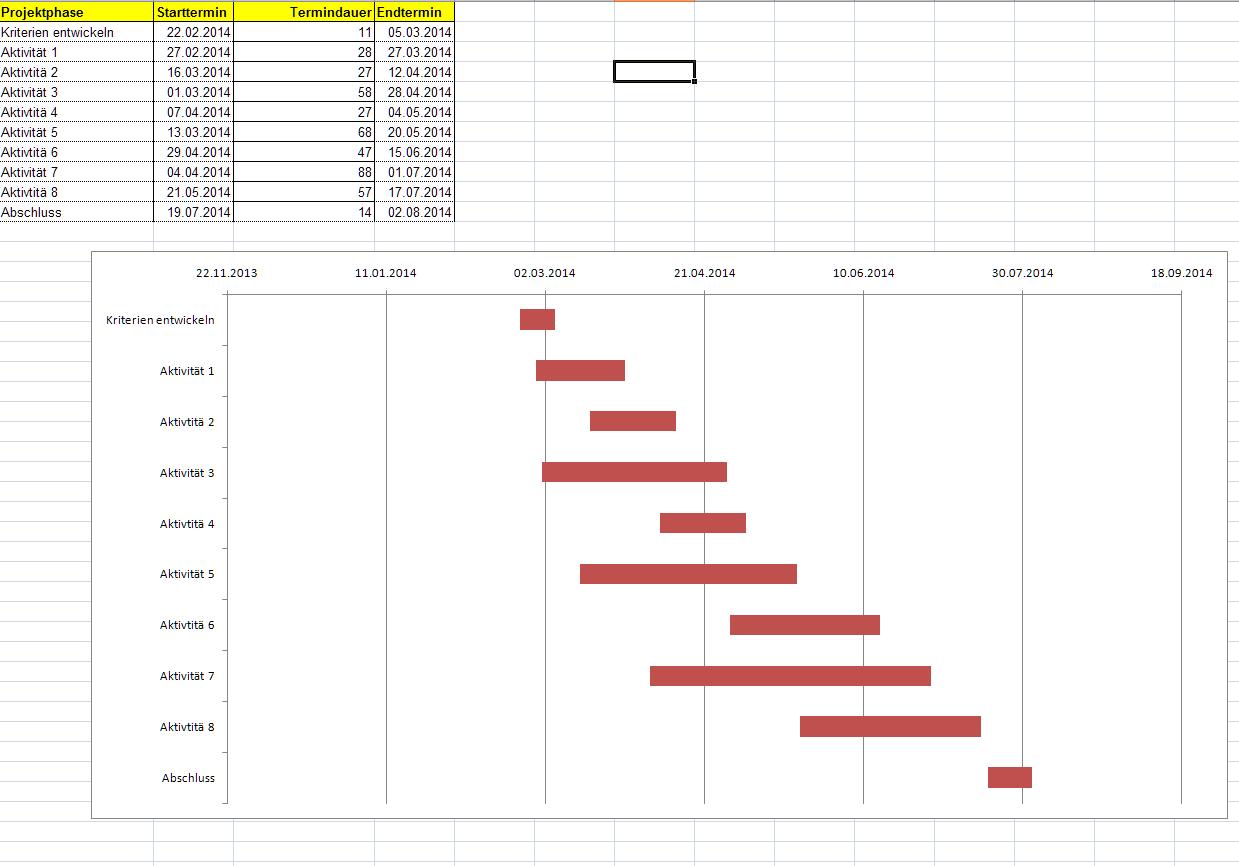 simple gantt chart excel