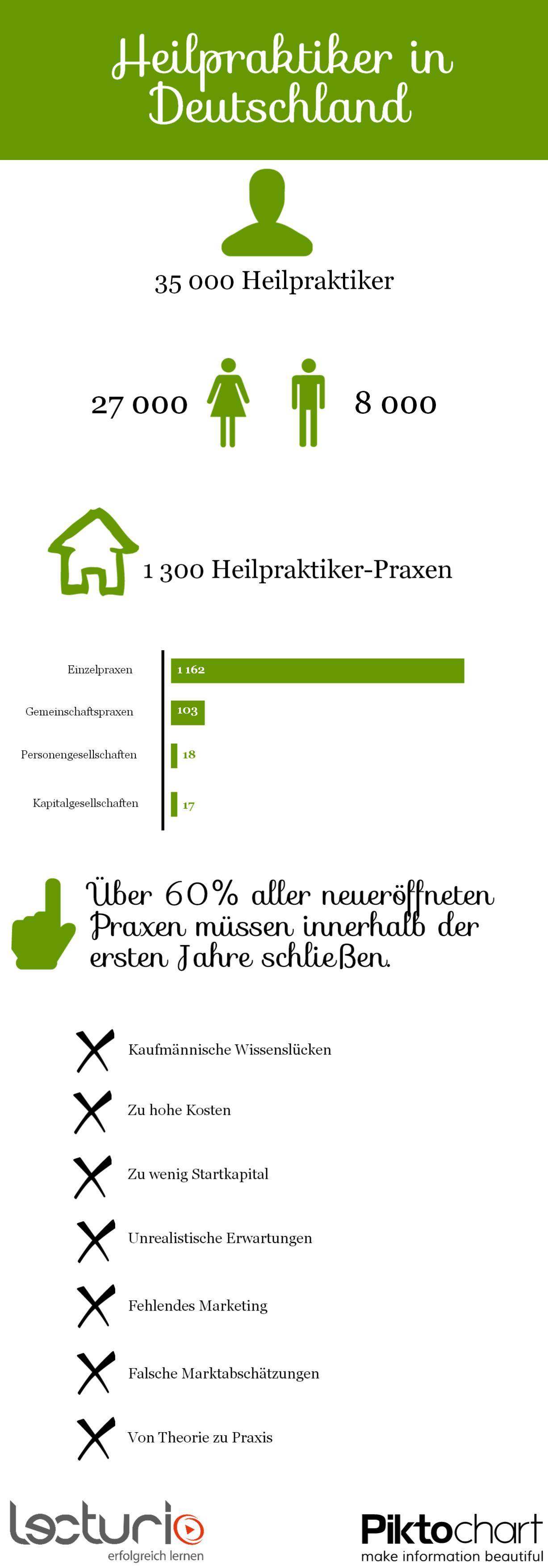 Infografik_3