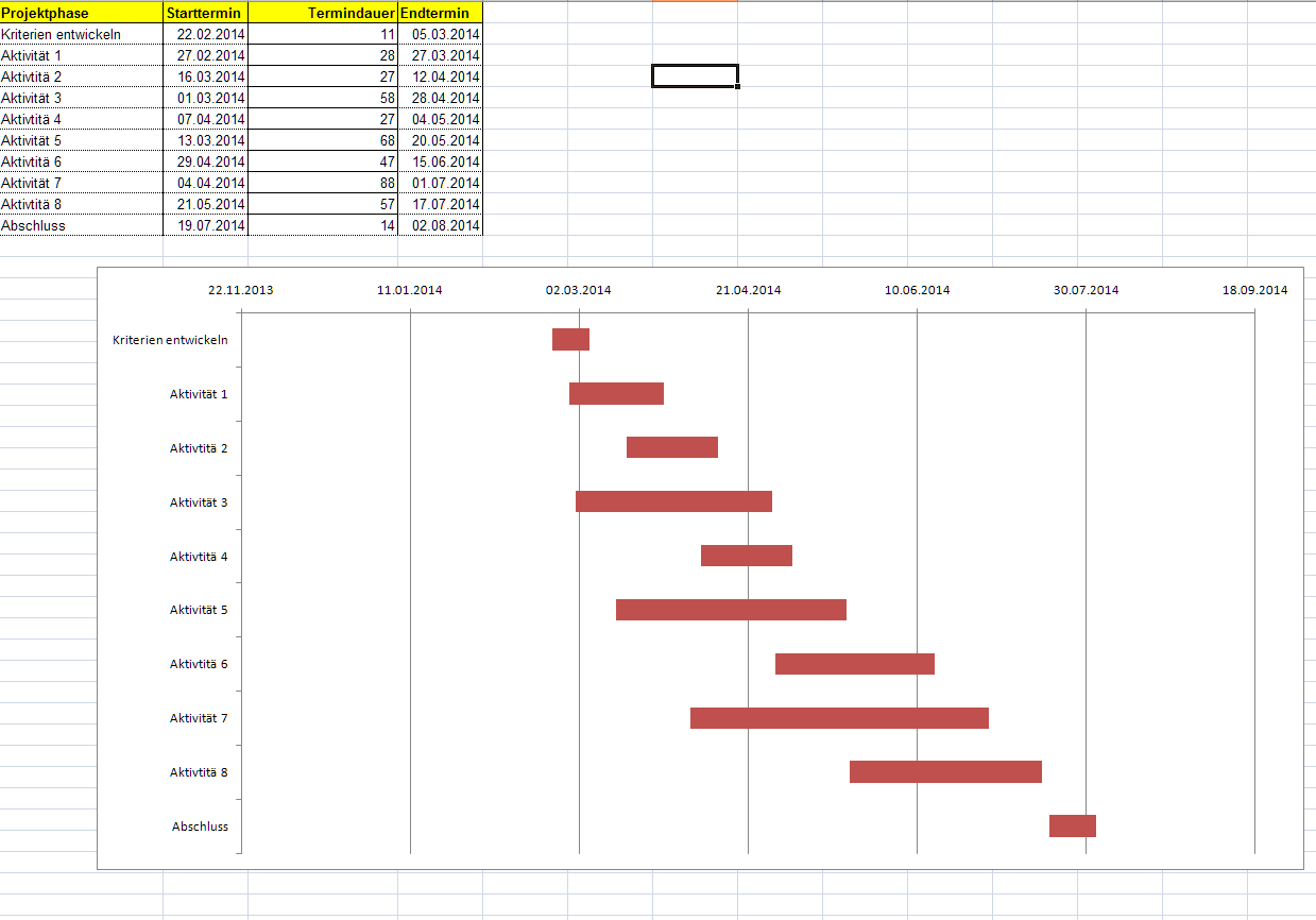 Simple gantt chart template excel