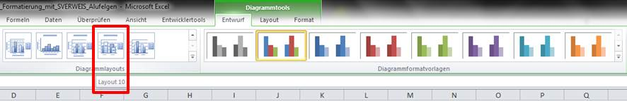 Abbildung: Im Register Entwurf lässt sich die Formatierung des markierten Diagramms mit Vorlagen anpassen.