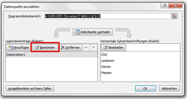 Abbildung: Im Dialogfeld Datenquelle auswählen lassen sich die Werte zur Beschriftung des Diagramms ändern.