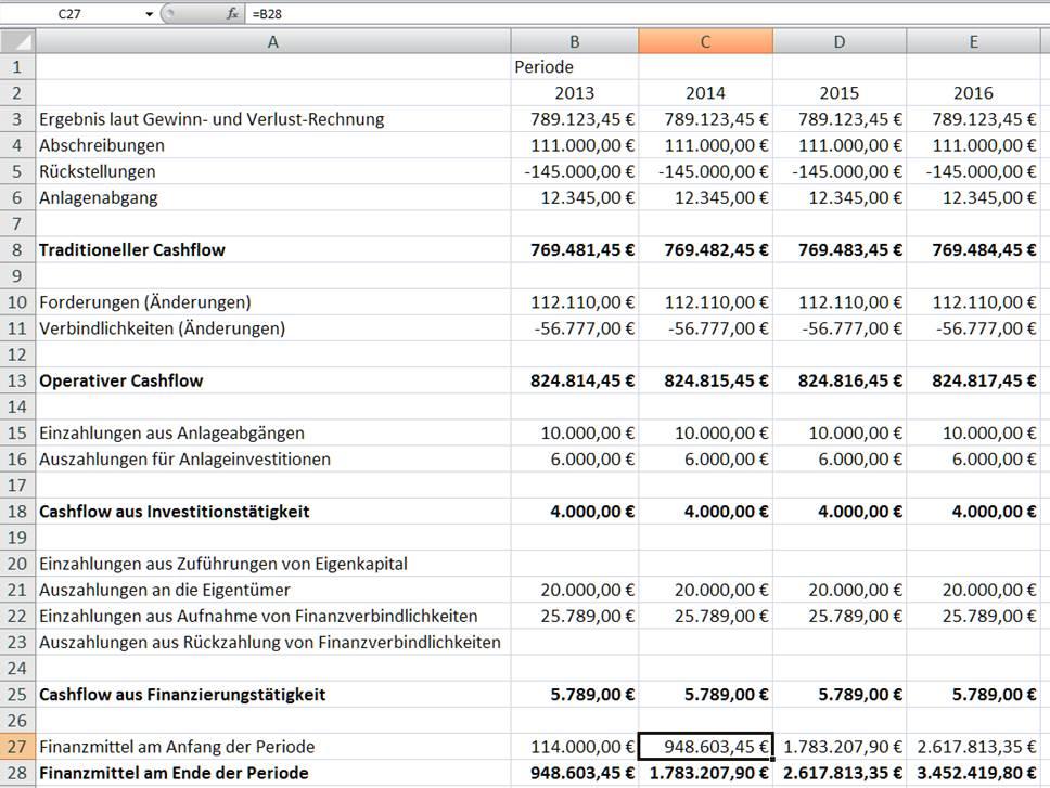 Free Cash Flow Berechnen : cashflow rechnung mit excel ~ Themetempest.com Abrechnung