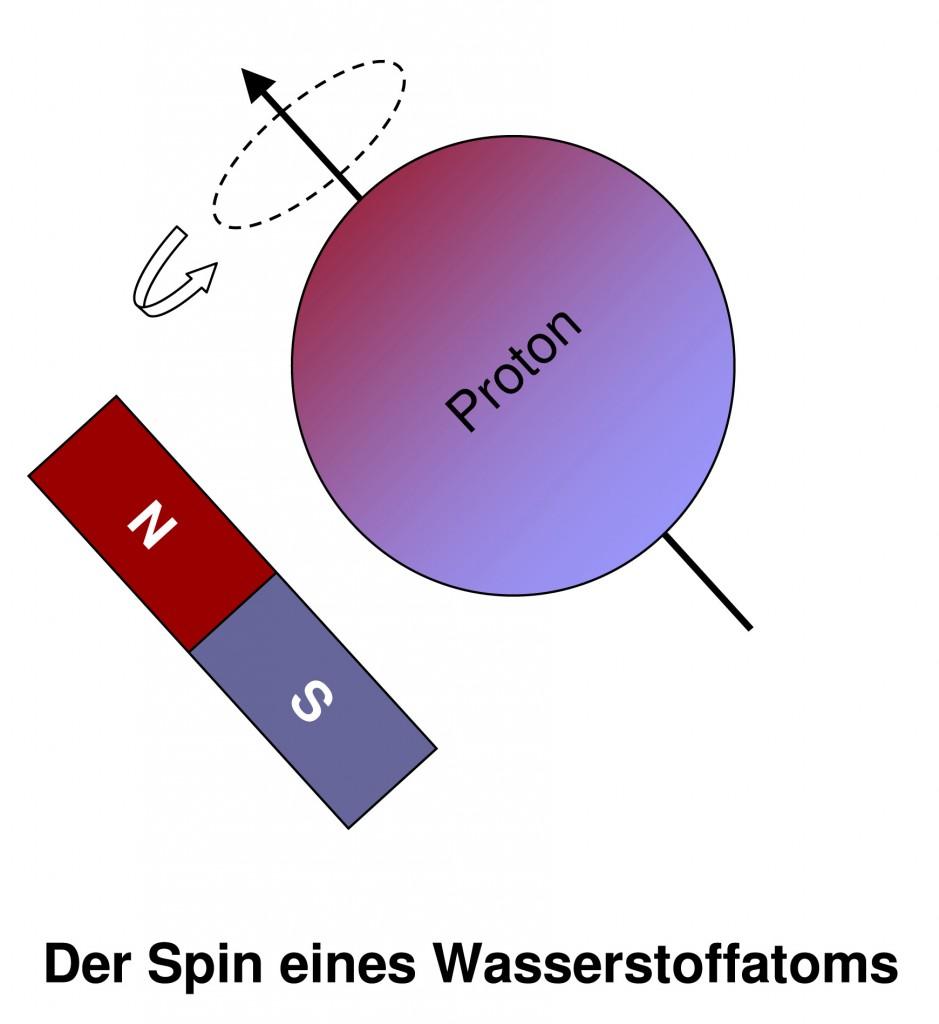 Spin Wasserstoff