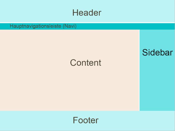 Beispiel für einen Layout-Entwurf