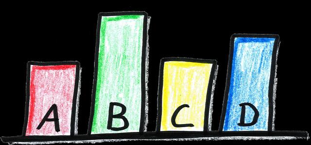 """Bild: """"ABCD-Auswertung"""" von Oliver Tacke. Lizenz: CC BY 2.0"""