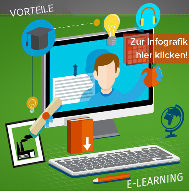 E-Learning Vorteile
