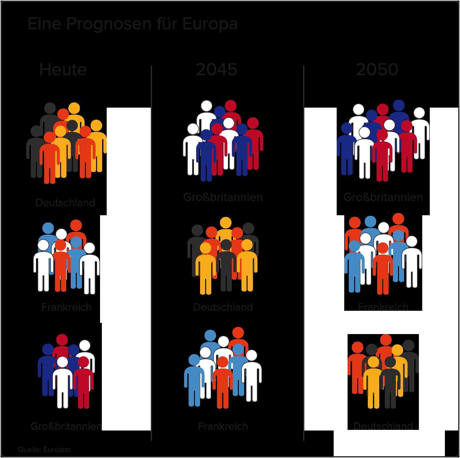 Demographischer_Wandel_Europa