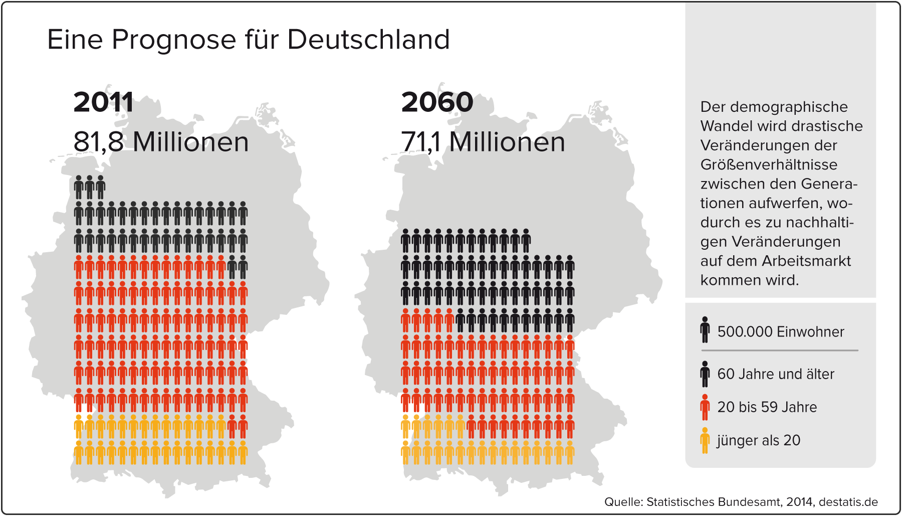 Deutschland_Demographie