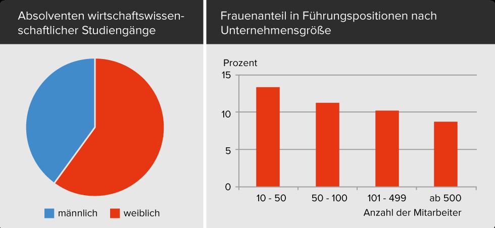Infografik_Frauenquote