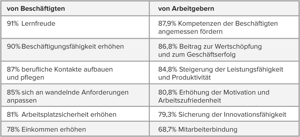 Tabelle_Schulungskonzept_V2