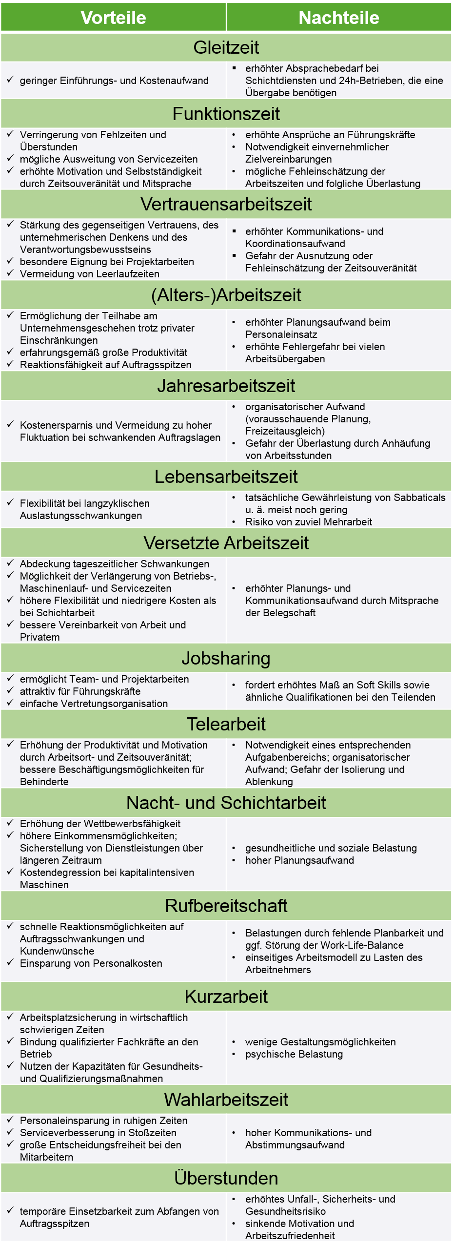Der Lohn für Rufbereitschaft wird in Deutschland versteuert. Grenzgänger, die Rufbereitschaftsdienste leisten müssen, können aufatmen. Diese wurden bislang doppelt besteuert, nämlich von Luxemburg und Deutschland.