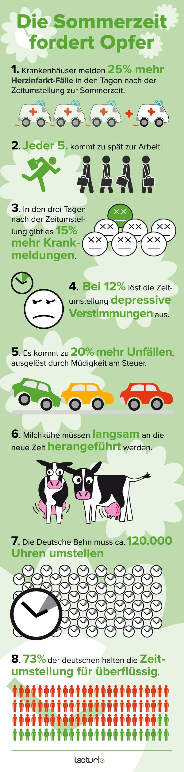 Sommeruzeit InfografikV2