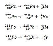 Radium A,B,C