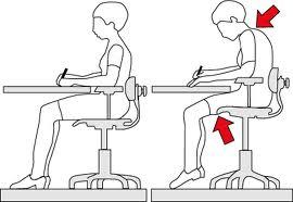 Grafik zum ergonomischen Sitzen