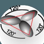 Drei sp2-Orbitale richten sich in einer Ebene symmetrisch (trigonal) zueinander aus.