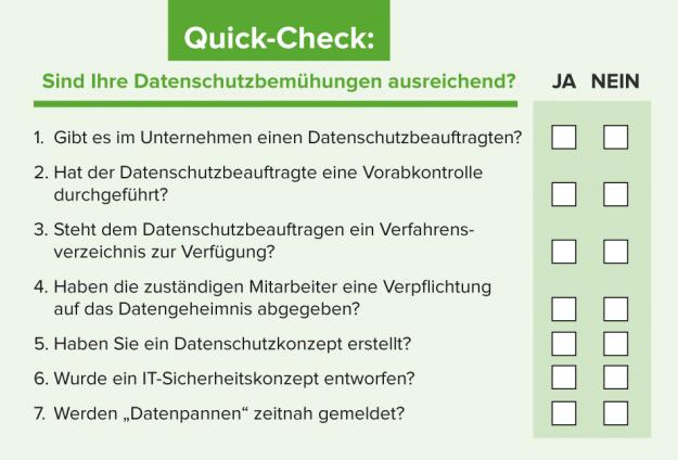 Quickcheck Datenschutz